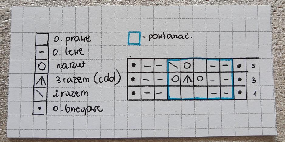 azur schemat - central double derease, 3 oczka razem
